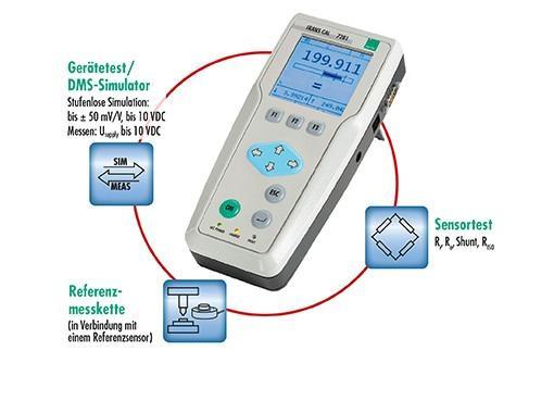 TRANS CAL 7281 - 设备测试,应变信号模拟器,传感器测试,参考标定