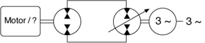 Regenerative 4-Q-Dynamometer E + MPH - null