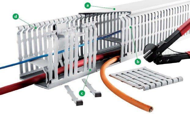 Canaletas de cableado y de cables VK