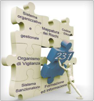 Governance - Modello organizzativo 231