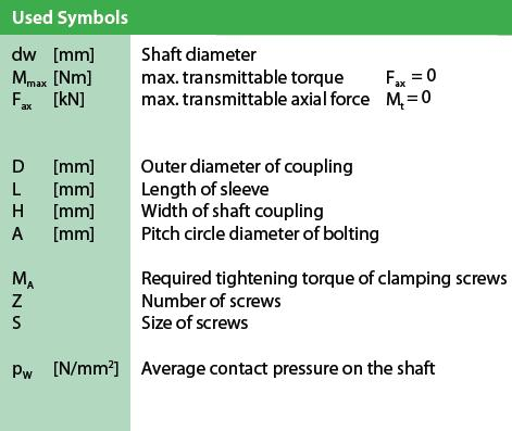 Type W - Shaft Couplings