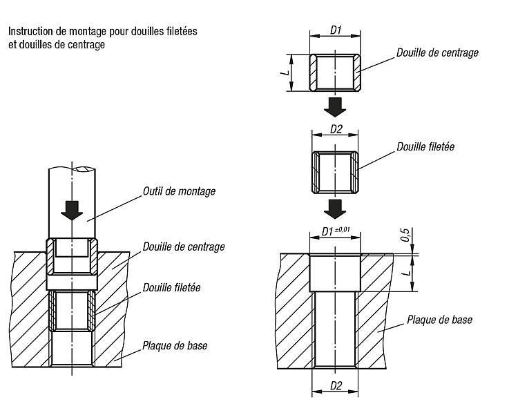 Douille de centrage pour systèmes modulaires - Accessoires