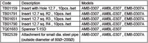 Kantenfräser - AMBL-0307