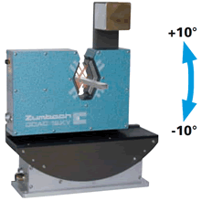 DVW 1 - Pivoting Support for ODAC ® Laser Gauges - DVW / DVO - Overview