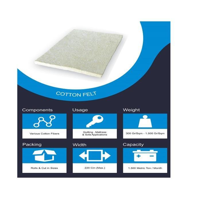Hard Felt Cotton Felt Wool Felt Black Felt  - Berfa Group is one of the biggest turkish hard felt manufacturer and supplier
