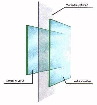 Certificazioni CE Laminated Glass - null