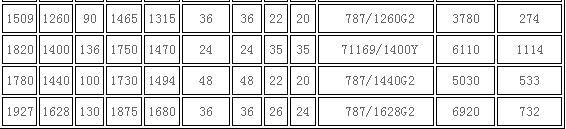 Roulement d'orientation - Pas d'engrenage Type de bille de contact à quatre points à une rangée