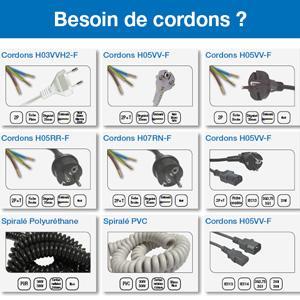 Cordons CENCO