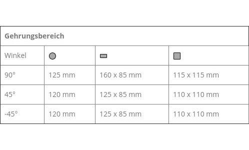TL-350-M – Manuelle Aluminiumkreissäge - TL-350-M – Manuelle Aluminiumkreissäge