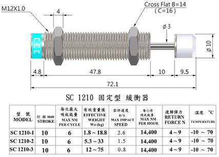 SC1210 Non adjustable industrial shock absorbers - Non adjustable industrial shock absorbers