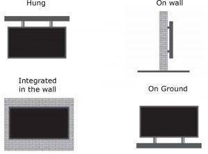 IMAGINIS-B – Ledwall ultra-HD da interno - null