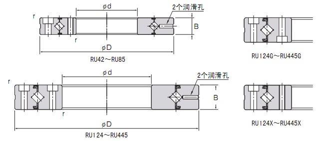 Rodamiento rodillos cruzados RU, CRBF orificios montaje -