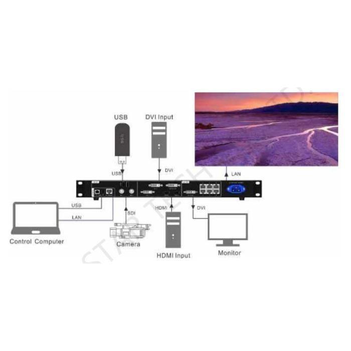NOVASTAR processzor - LED kijelző processzorok