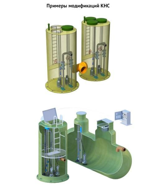 STEKON tanks and sewage pumping stations - composite materials