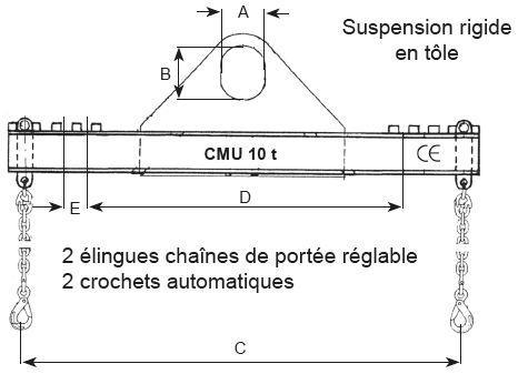 Palonniers réglables - Palonnier réglable type RGT