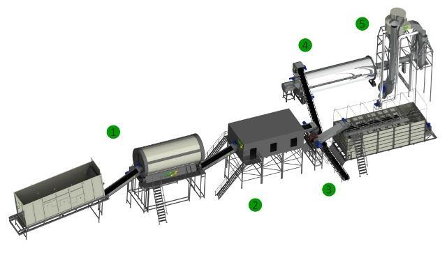 Линия  по переработке твердых бытовых отходов (ТБО -