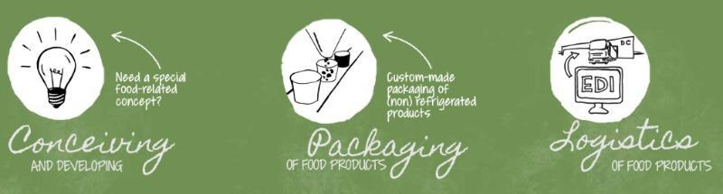 Ontwikkelen, verpakken en logistiek -