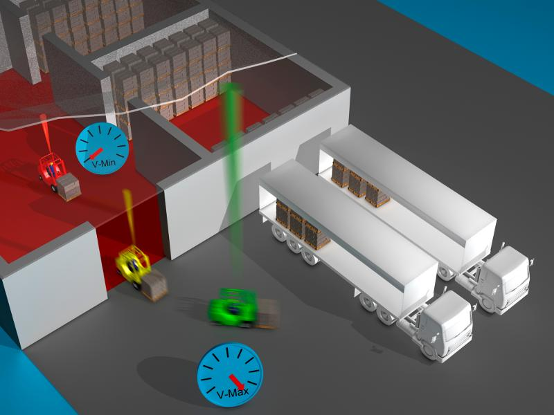 Snelheidbegrenzingsystemen - 110-900222W