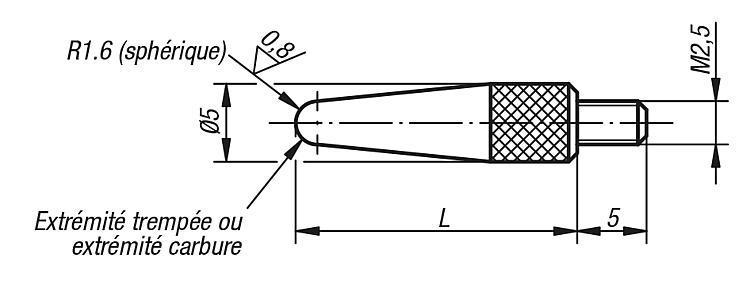 Touche à bout sphérique - Eléments pour montage de contrôle