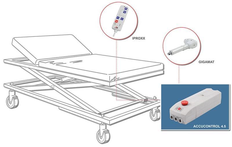Medical Systeme Applikationen - GIGAMAT System