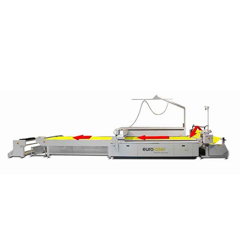 Système de convoyage - Alimentation en matériau automatique pour le traitement en continu de textiles