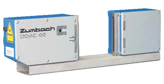 ODAC ® Laser Measuring Heads