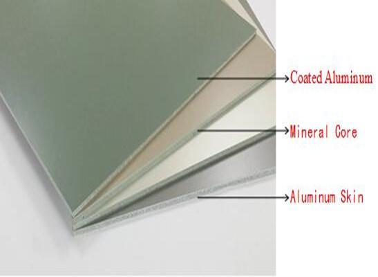 Fireproof Acp - Aluminium Products