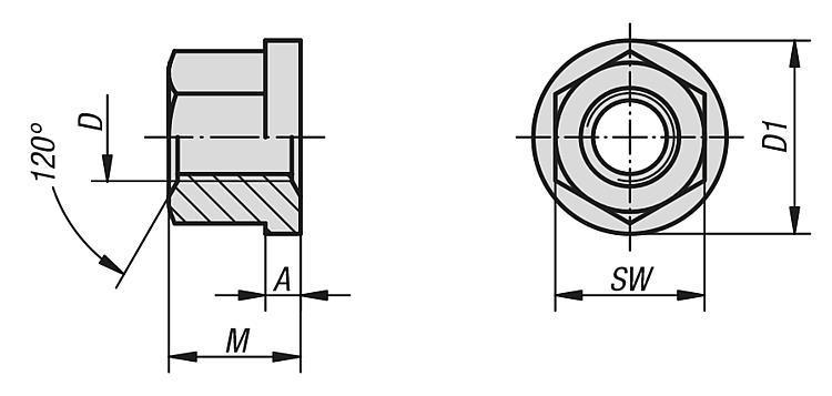Ecrou à embase DIN 6331 extension de gamme - Éléments de liaison