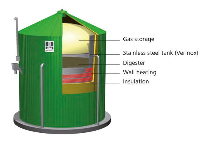 Features Of The Lipp Kombio-reactor - LIPP TANKS