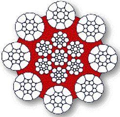 Câbles spéciaux - Duroplast Casar