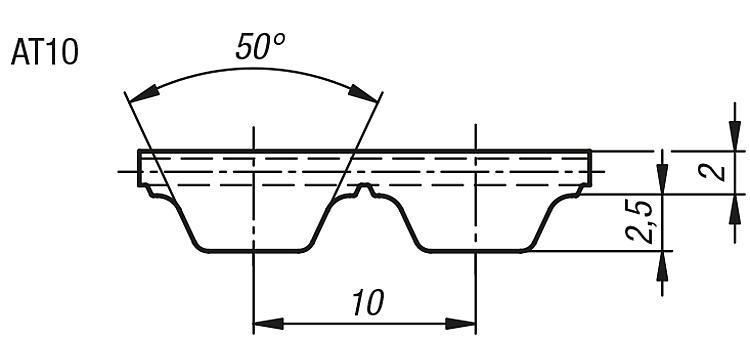 Courroie dentée au mètre profil AT - Roues dentées Barreaux dentés Courroies dentées