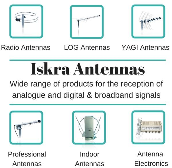 Antenna Systems - We develop and manufacture the antennas at the purchaser wishes.