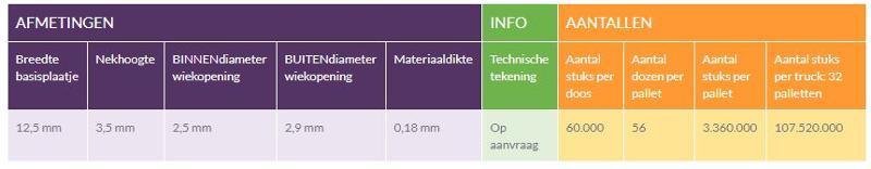 Stalen Wiekhouders basisplaat 12,5 mm - null