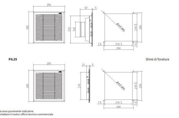 Fan23 Gruppi Di Ventilazione Con Filtro - LINEA CLIMATIZZAZIONE