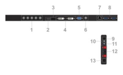 Monitor 55 Zoll Profiline 24/7 - null