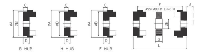Accouplement élastique universel à moyeu amovible, RATHI - Accouplement élastique universel à moyeu amovible, RATHI