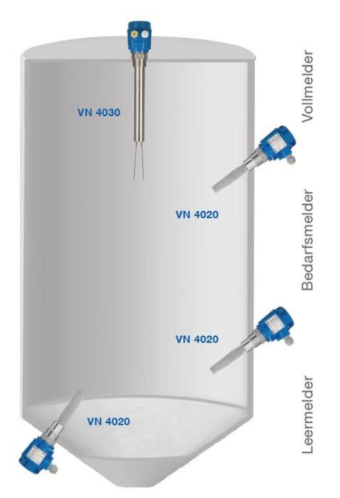 Vibranivo® 4000 - Interrupteur à vibrations - Pour la mesure de niveau - Détecteur de plein, de besoin et de vide