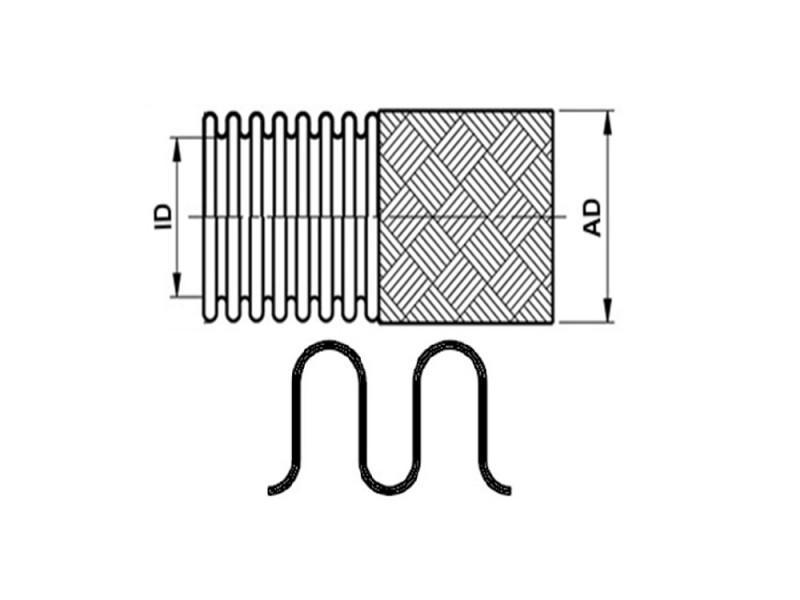 Edelstahlwellschlauch (Hochdruck) - Edelstahlwellschlauch mit Edelstahldrahtumflechtung Typ HDA