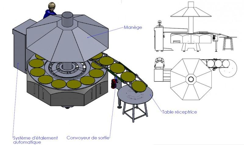 Machine Automatique cuisson 1 face sur plaque - Crêpes & galettes