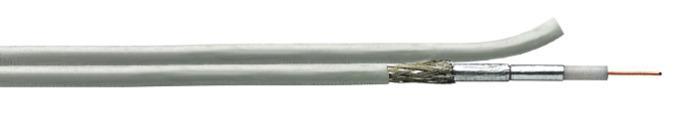 CATV:下行链路/卫星分配电缆。 -