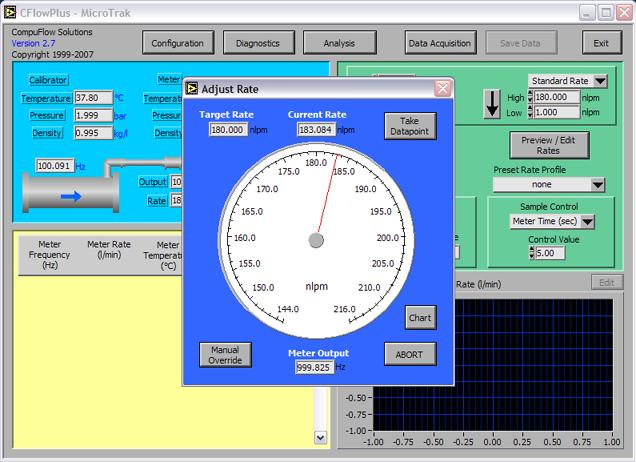 Cflow+ Calibrator Data Acquisition and Control Software - null