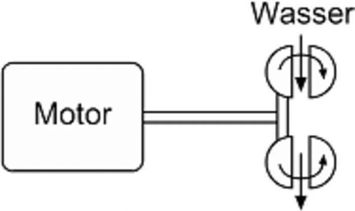 Motorleistungsprüfstände SH -