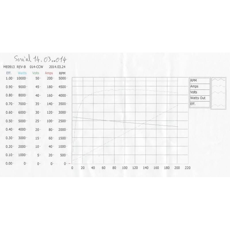 Moteur Synchrone Me0913 Pmsm Brushless - Moteurs synchrones