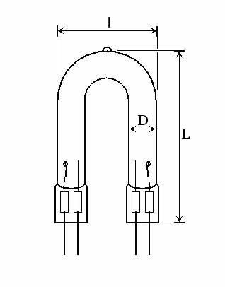 GERMICIDAL QUARTZ LAMPS - Lamp Type: GLUA