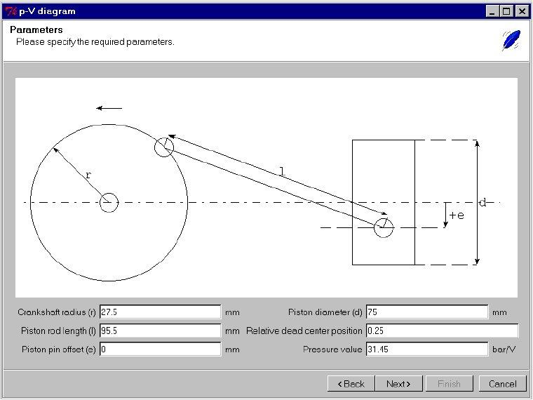 p-V-diagram - Cylinder pressure measurement
