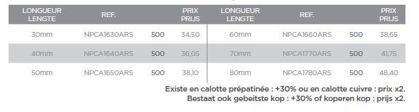CLOUS CALOTINS À CALOTTE - ZINC MASSIF 3/10MM TORSADÉS