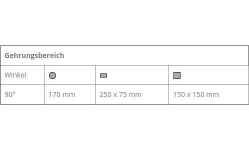 GAA-500-90° – Vollautomat - GAA-500-90° – Vollautomatische Aluminiumkreissäge