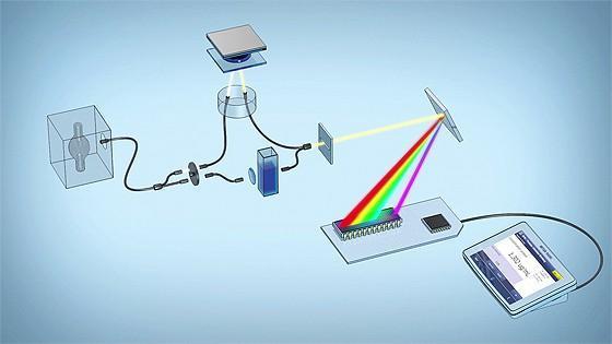 Micro-Volume UV/VIS Spectrophotometers