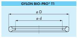 Joint Clamp  - Gylon® ( PTFE modifié )