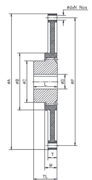 Accouplement rigide à membrane rigide, RPS RATHI - Accouplement rigide à membrane rigide, RPS RATHI
